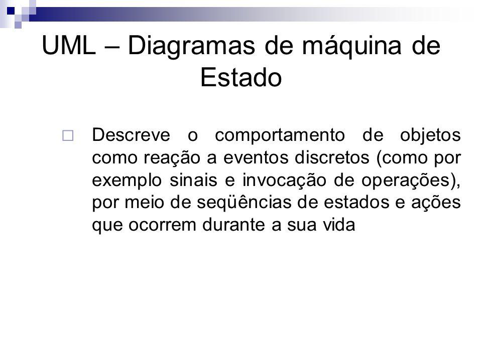 UML – Diagramas de máquina de Estado Tipicamente este diagrama é usado para descrever a conduta de objetos, mas de acordo com a documentação da UML, também pode descrever a conduta de outras entidades tais como casos de uso, atores, subsistemas, operações ou métodos