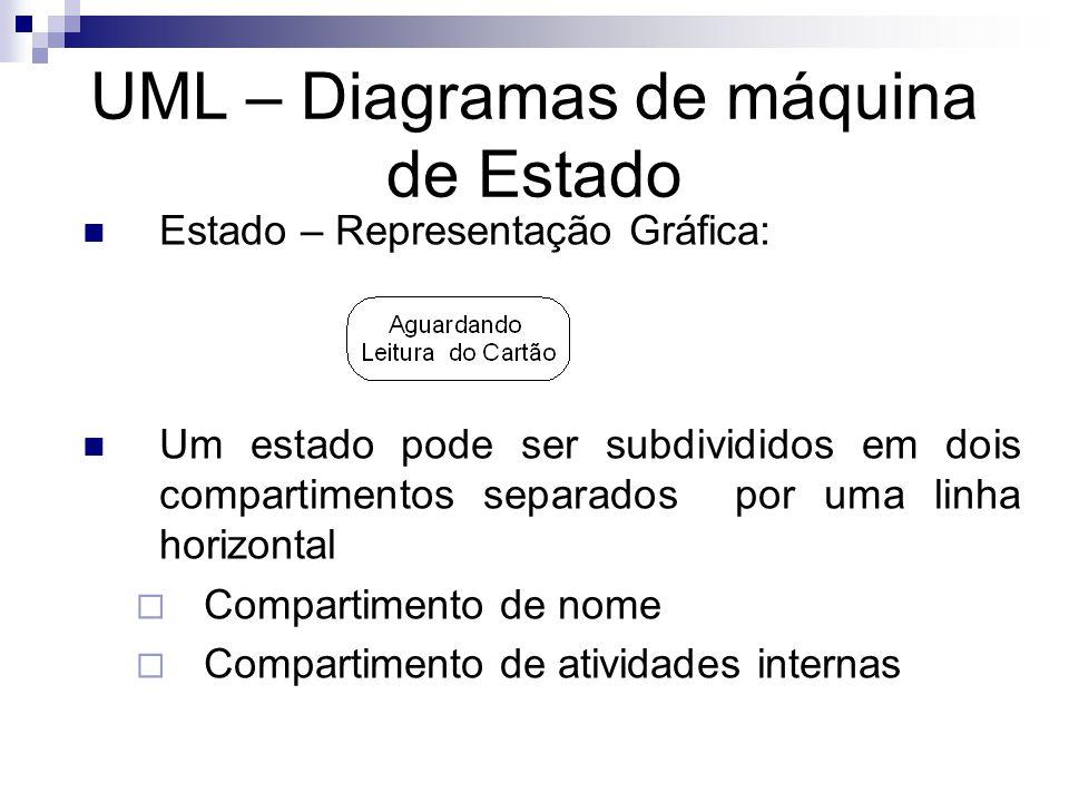 UML – Diagramas de máquina de Estado Estado – Representação Gráfica: Nome do estado Compartimento de Transições internas