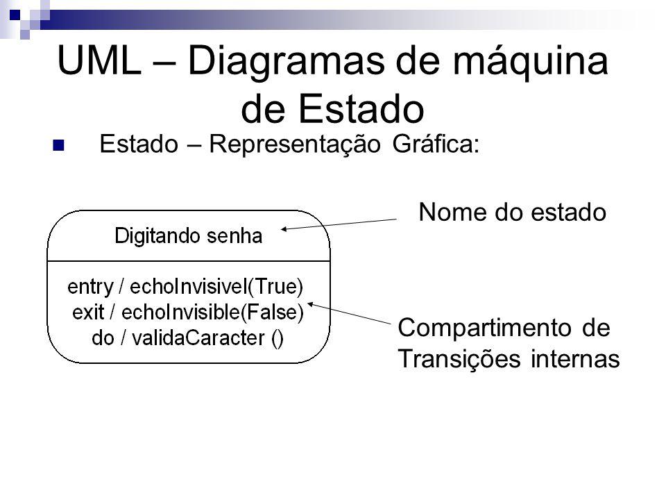UML – Diagramas de máquina de Estado Compartimento de nome: Armazena o nome do estado, como uma string Compartimento de atividades internas: Este compartimento armazena uma lista de ações ou atividades internas que são executadas enquanto o objeto se apresenta no estado em foco