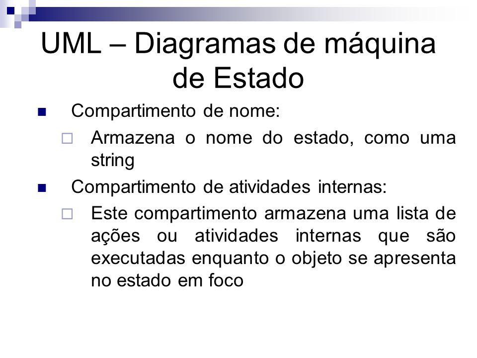 UML – Diagramas de máquina de Estado Compartimento de nome: Armazena o nome do estado, como uma string Compartimento de atividades internas: Este comp
