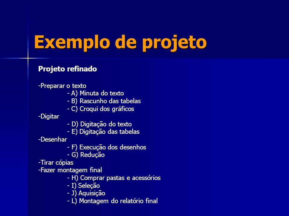 Exemplo de projeto Projeto refinado -Preparar o texto - A) Minuta do texto - B) Rascunho das tabelas - C) Croqui dos gráficos -Digitar - D) Digitação