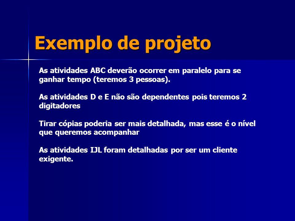Exemplo de projeto As atividades ABC deverão ocorrer em paralelo para se ganhar tempo (teremos 3 pessoas). As atividades D e E não são dependentes poi