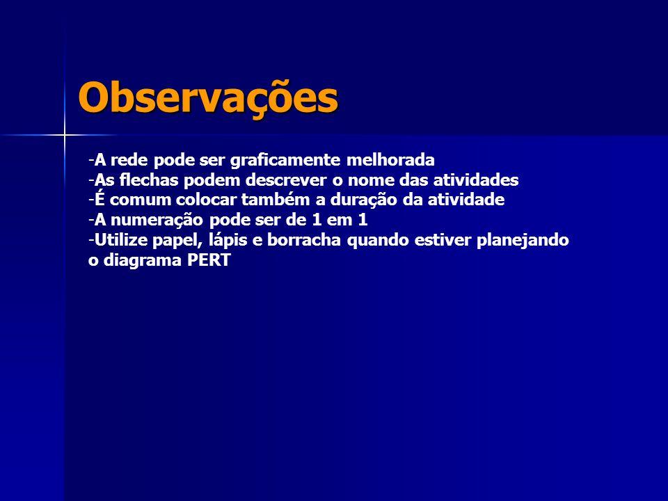 Observações -A rede pode ser graficamente melhorada -As flechas podem descrever o nome das atividades -É comum colocar também a duração da atividade -