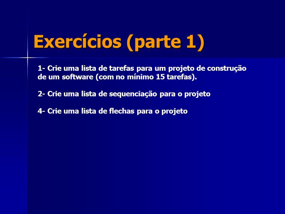 Exercícios (parte 1) 1- Crie uma lista de tarefas para um projeto de construção de um software (com no mínimo 15 tarefas). 2- Crie uma lista de sequen