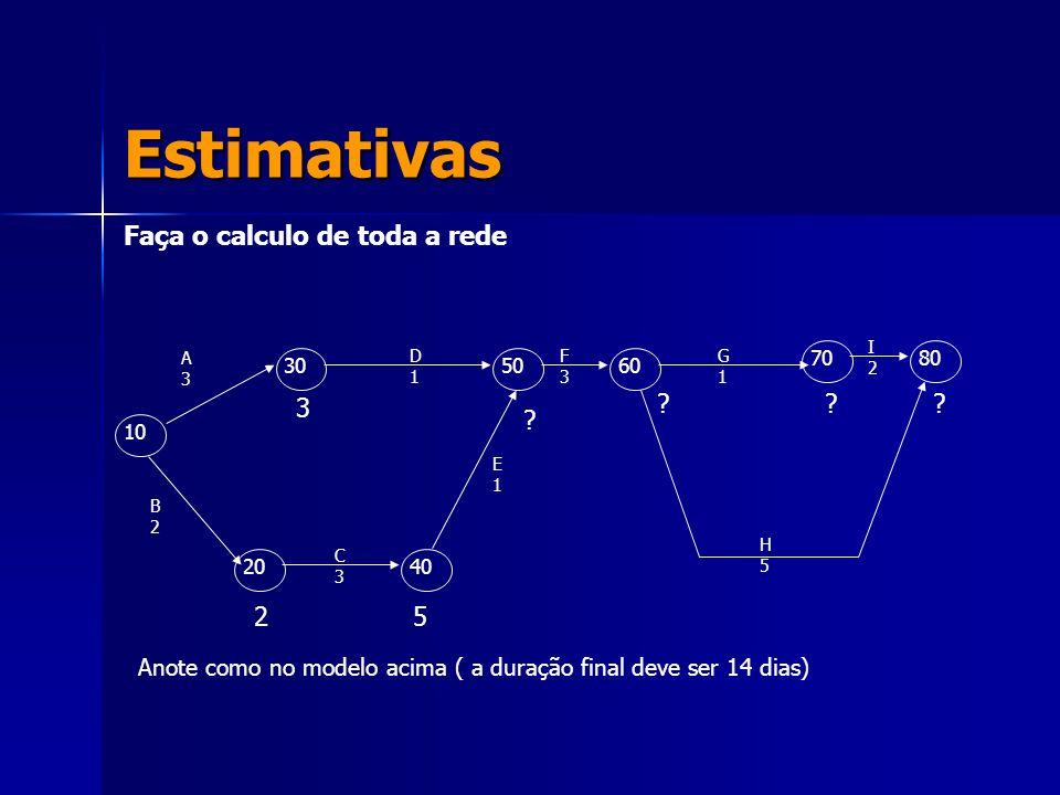 Estimativas Faça o calculo de toda a rede 10 305060 7080 2040 A3A3 D1D1 F3F3 G1G1 I2I2 H5H5 C3C3 E1E1 B2B2 Anote como no modelo acima ( a duração fina