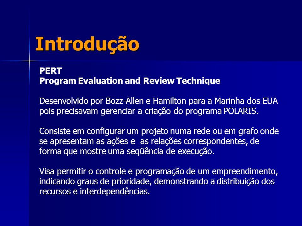 Introdução PERT Program Evaluation and Review Technique Desenvolvido por Bozz-Allen e Hamilton para a Marinha dos EUA pois precisavam gerenciar a cria