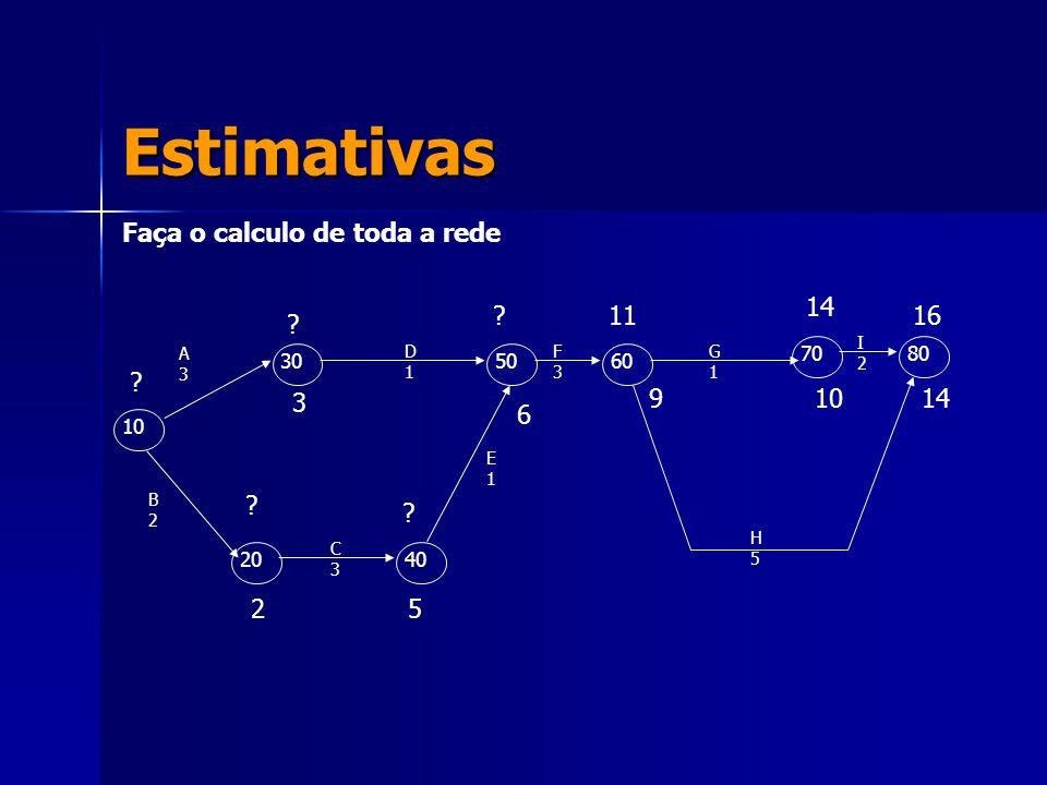 Estimativas Faça o calculo de toda a rede 10 305060 7080 2040 A3A3 D1D1 F3F3 G1G1 I2I2 H5H5 C3C3 E1E1 B2B2 3 25 6 910 14 16 14 11? ? ? ? ?