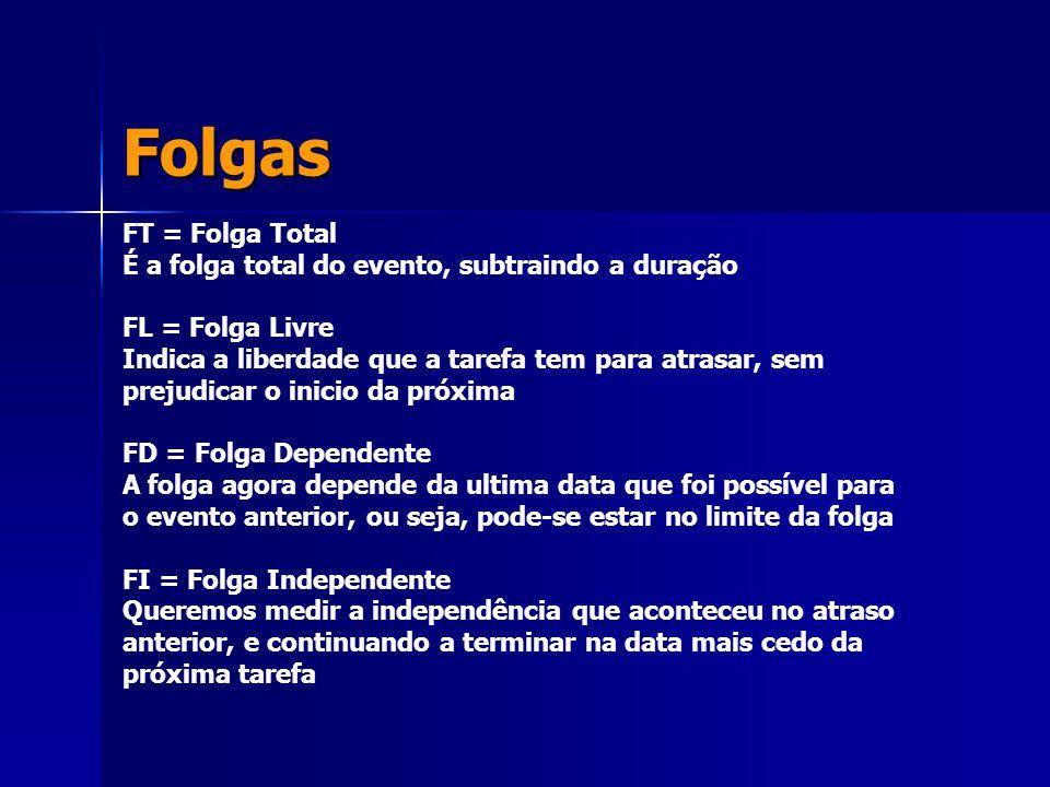 Folgas FT = Folga Total É a folga total do evento, subtraindo a duração FL = Folga Livre Indica a liberdade que a tarefa tem para atrasar, sem prejudi