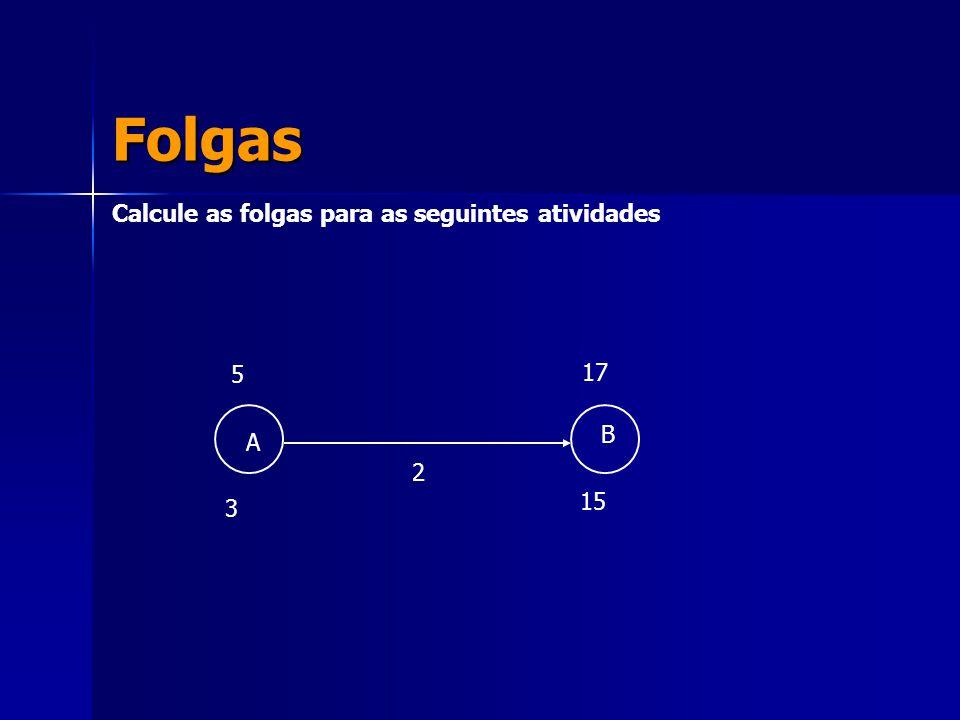 Folgas Calcule as folgas para as seguintes atividades A B 5 3 17 15 2