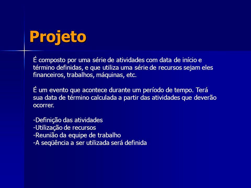 Projeto É composto por uma série de atividades com data de início e término definidas, e que utiliza uma série de recursos sejam eles financeiros, tra