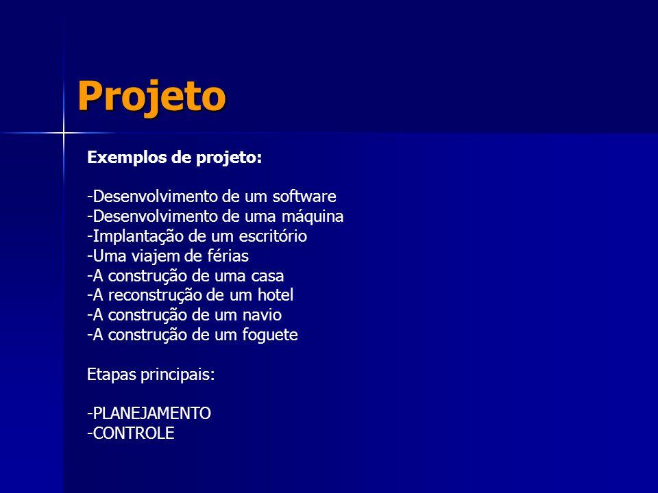 Projeto Exemplos de projeto: -Desenvolvimento de um software -Desenvolvimento de uma máquina -Implantação de um escritório -Uma viajem de férias -A co