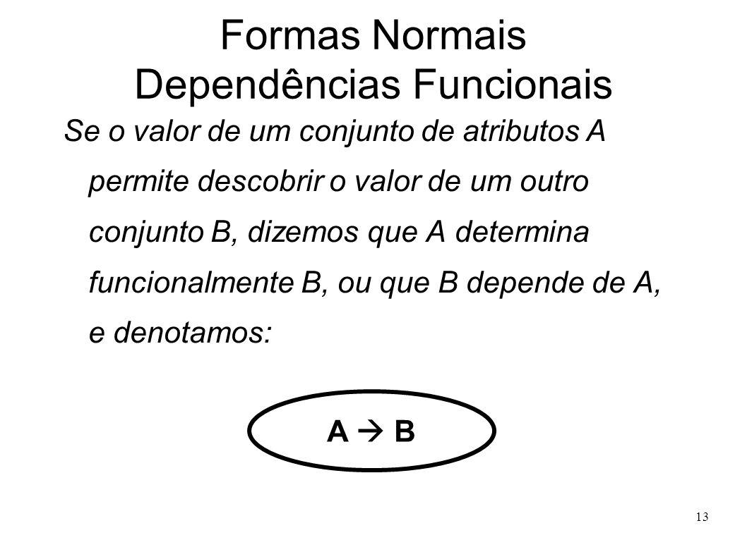 13 Formas Normais Dependências Funcionais Se o valor de um conjunto de atributos A permite descobrir o valor de um outro conjunto B, dizemos que A determina funcionalmente B, ou que B depende de A, e denotamos: A B