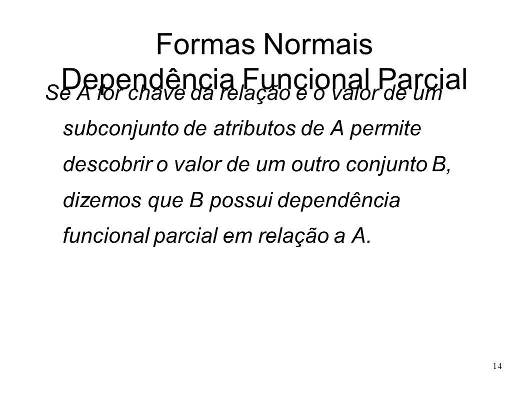 14 Formas Normais Dependência Funcional Parcial Se A for chave da relação e o valor de um subconjunto de atributos de A permite descobrir o valor de um outro conjunto B, dizemos que B possui dependência funcional parcial em relação a A.