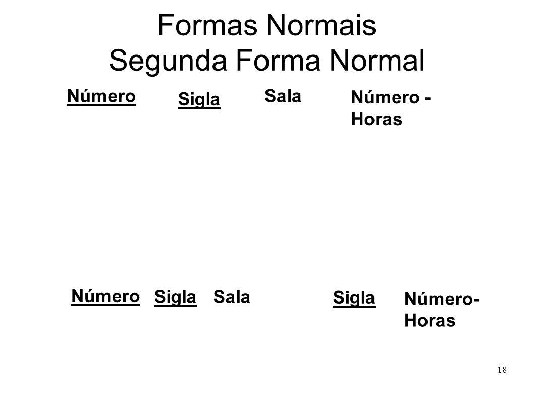 18 Formas Normais Segunda Forma Normal Número Sigla Número - Horas Sala Número Sigla Sala Sigla Número- Horas