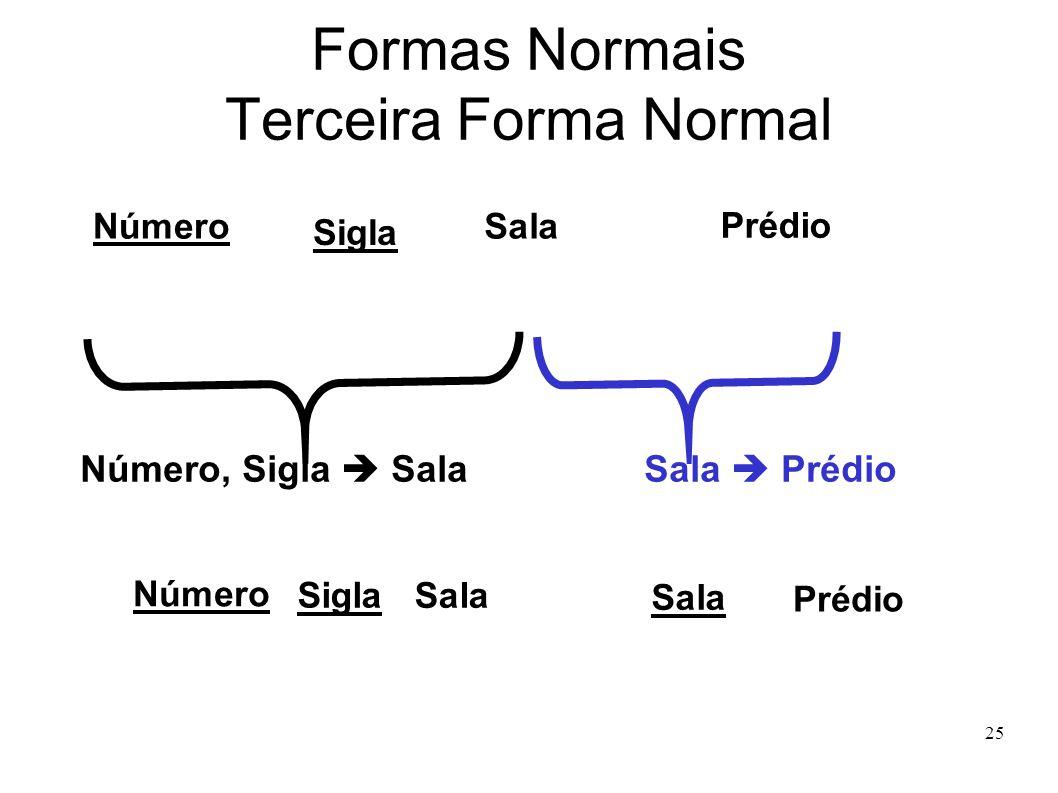 25 Formas Normais Terceira Forma Normal Número Sigla Sala Prédio Número, Sigla Sala Sala Prédio Número Sigla Sala Prédio