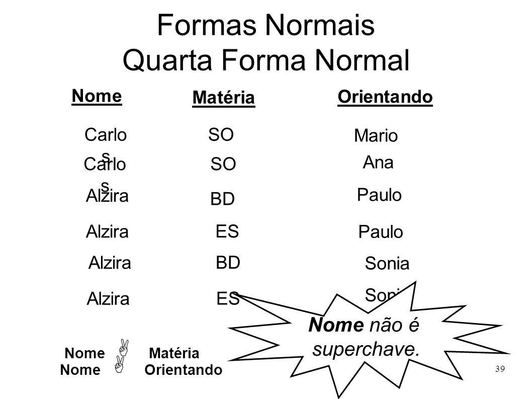 39 Formas Normais Quarta Forma Normal OrientandoNome MatériaNome Carlo s SO BD ES Alzira Carlo s Mario Paulo Ana Nome Matéria Orientando Alzira BD ES Alzira Sonia Nome não é superchave.