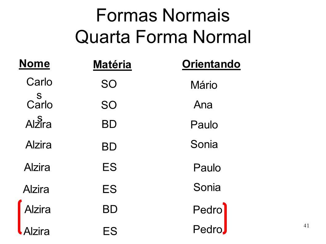 41 Formas Normais Quarta Forma Normal Nome Matéria Orientando SO Carlo s Alzira ES SO BD ES Carlo s Alzira Mário Ana Paulo Sonia Paulo Sonia Alzira BD ESAlzira Pedro