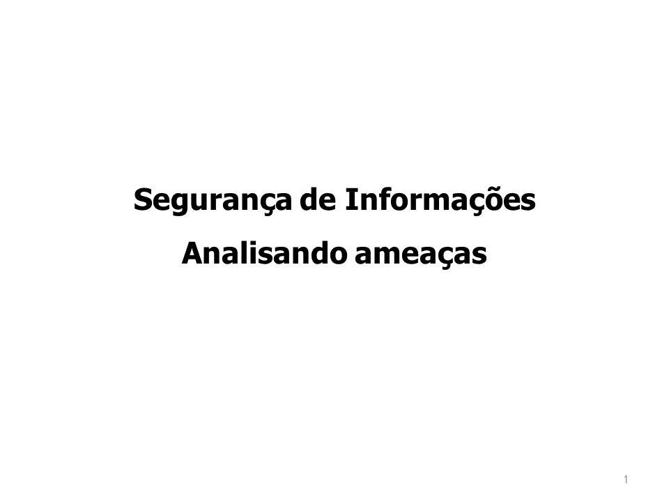 1 Segurança de Informações Analisando ameaças