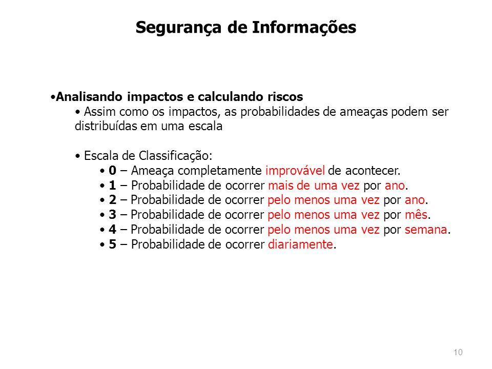 10 Segurança de Informações Analisando impactos e calculando riscos Assim como os impactos, as probabilidades de ameaças podem ser distribuídas em uma