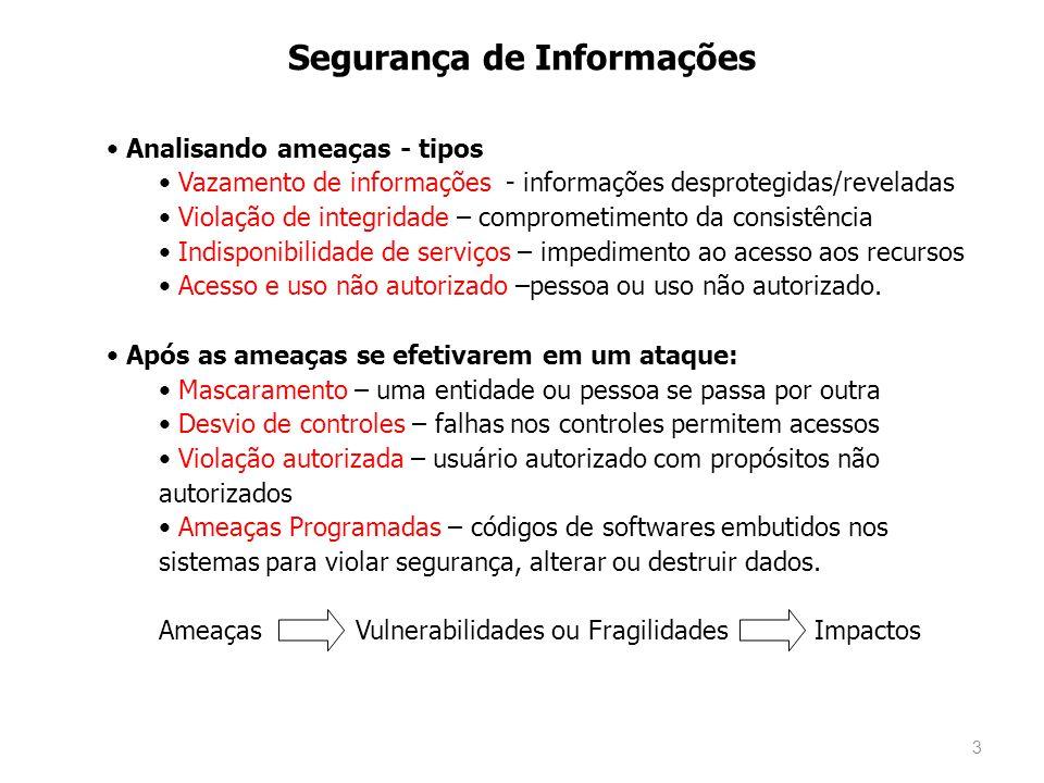 3 Segurança de Informações Analisando ameaças - tipos Vazamento de informações - informações desprotegidas/reveladas Violação de integridade – comprom