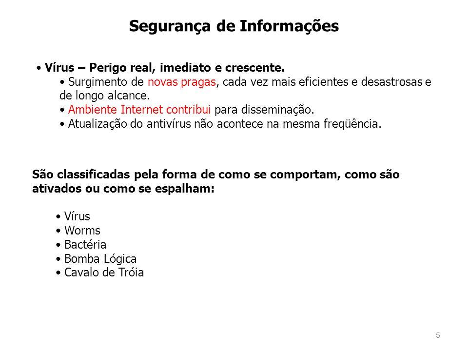 5 Segurança de Informações Vírus – Perigo real, imediato e crescente.