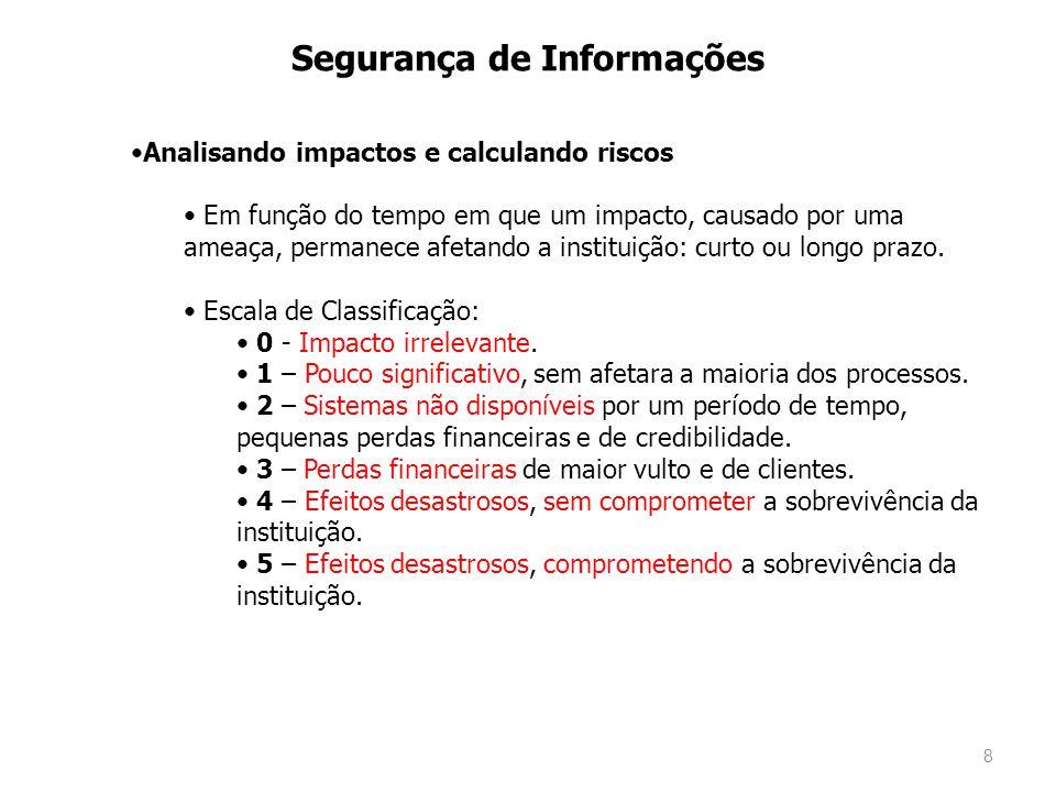 8 Segurança de Informações Analisando impactos e calculando riscos Em função do tempo em que um impacto, causado por uma ameaça, permanece afetando a instituição: curto ou longo prazo.