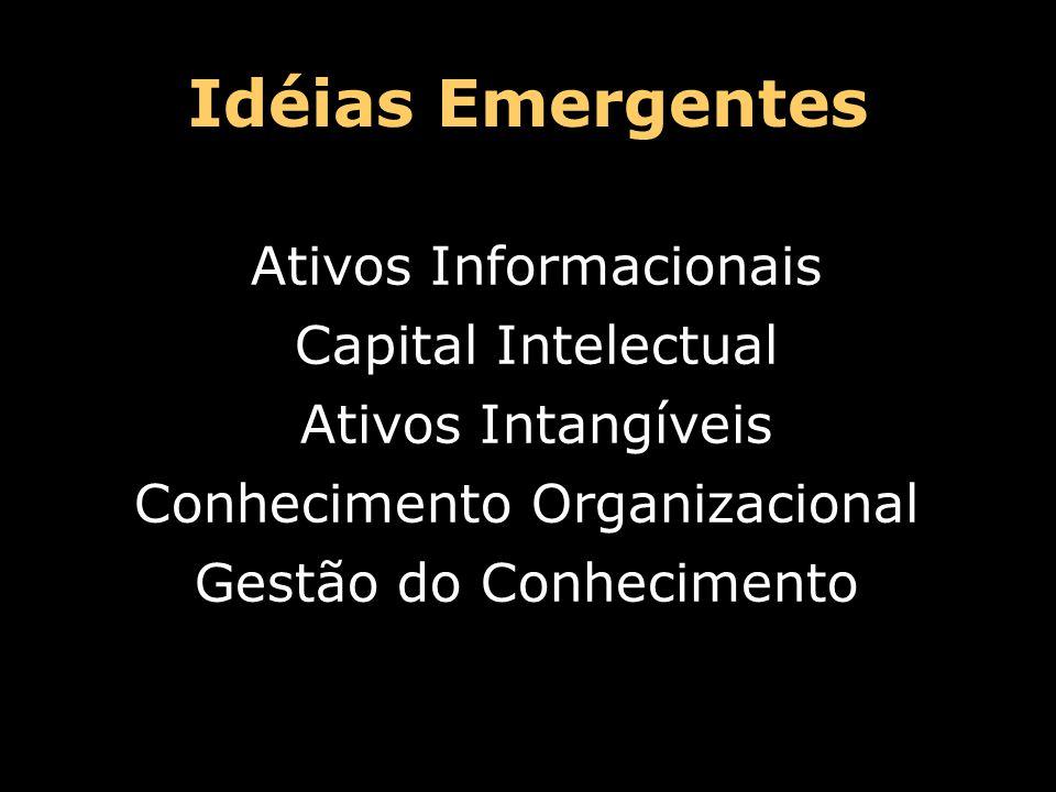 Ativos Informacionais Capital Intelectual Ativos Intangíveis Conhecimento Organizacional Gestão do Conhecimento Idéias Emergentes