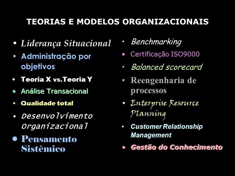 TEORIAS E MODELOS ORGANIZACIONAIS Liderança Situacional Administração por objetivos Teoria X vs.