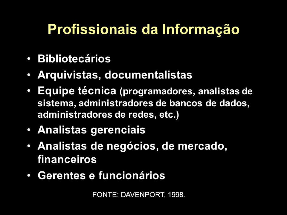 Profissionais da Informação Bibliotecários Arquivistas, documentalistas Equipe técnica (programadores, analistas de sistema, administradores de bancos de dados, administradores de redes, etc.) Analistas gerenciais Analistas de negócios, de mercado, financeiros Gerentes e funcionários FONTE: DAVENPORT, 1998.