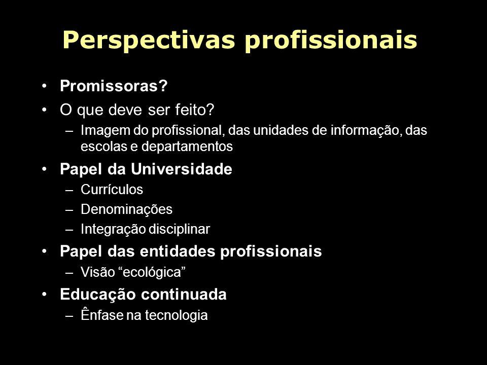 Perspectivas profissionais Promissoras. O que deve ser feito.