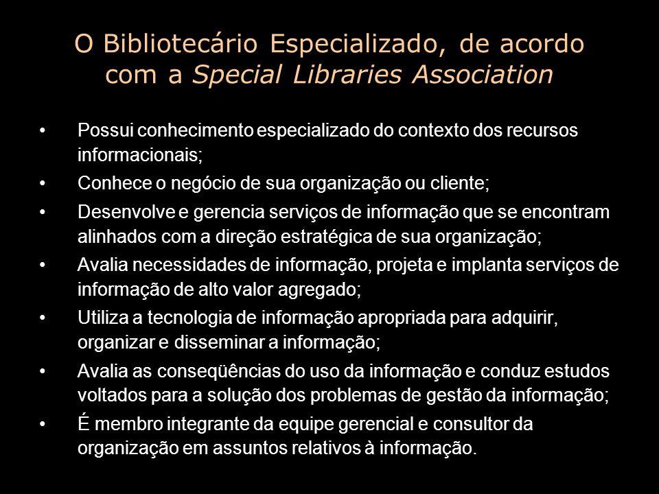 Componentes da GRI Administração Tecnologia da Informação Ciência da Informação Gerência de Recursos Informacionais