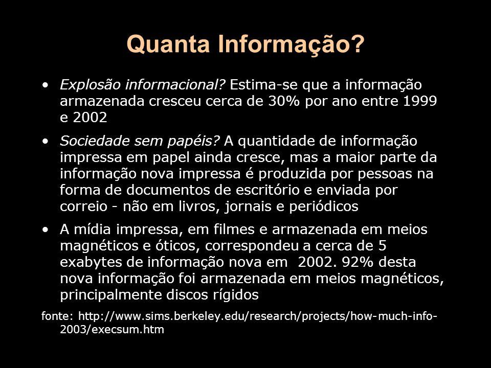 Quanta Informação.Quanta informação nova por pessoa.