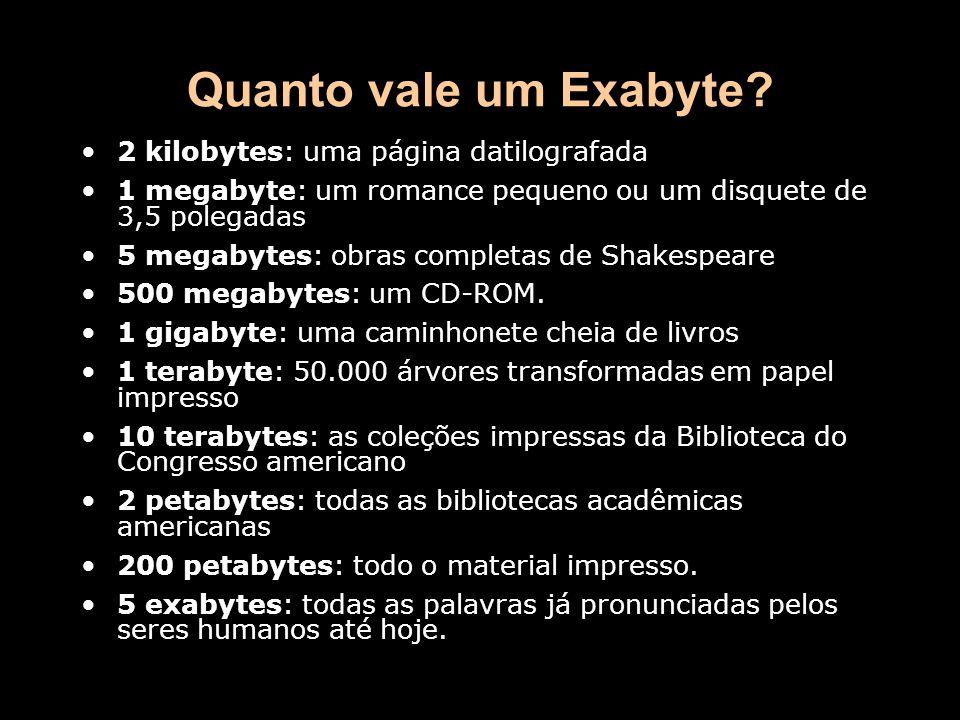 Quanto vale um Exabyte.