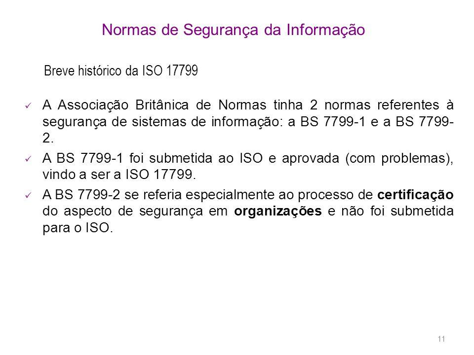 11 Normas de Segurança da Informação Breve histórico da ISO 17799 A Associação Britânica de Normas tinha 2 normas referentes à segurança de sistemas de informação: a BS 7799-1 e a BS 7799- 2.