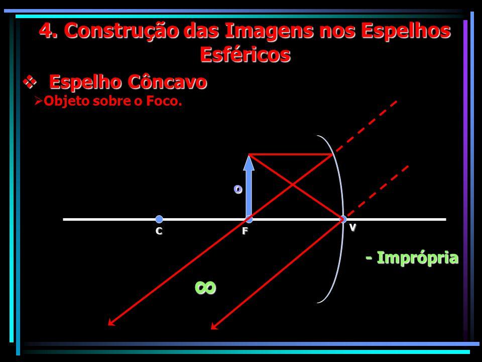 4. Construção das Imagens nos Espelhos Esféricos V FC Objeto sobre o Foco. Espelho Côncavo Espelho Côncavo o - Imprópria