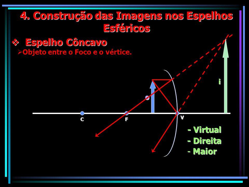 4. Construção das Imagens nos Espelhos Esféricos V FC Objeto entre o Foco e o vértice. Espelho Côncavo Espelho Côncavo o i - Virtual - Direita - Maior