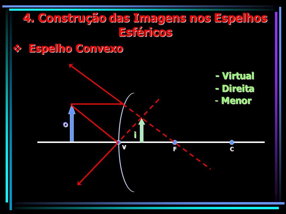 4. Construção das Imagens nos Espelhos Esféricos V FC Espelho Convexo Espelho Convexo o - Virtual - Direita - Menor i