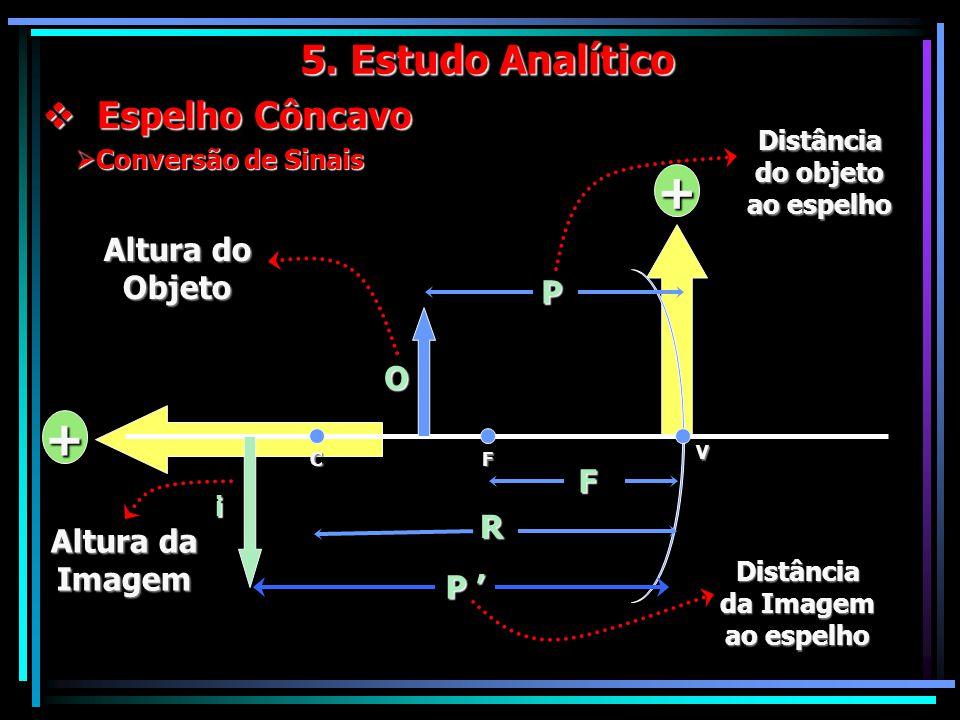5. Estudo Analítico V FC Espelho Côncavo Espelho Côncavo + + P O Distância do objeto ao espelho i P Distância da Imagem ao espelho Altura do Objeto Al