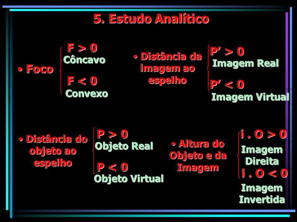 5. Estudo Analítico Foco Foco F > 0 F < 0 Côncavo Convexo Distância do objeto ao espelho Distância do objeto ao espelho P > 0 P < 0 Objeto Real Objeto
