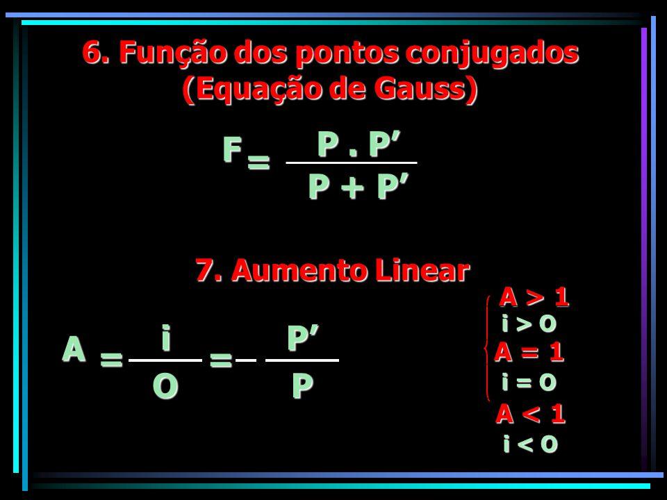 F = P. P P + P 6. Função dos pontos conjugados (Equação de Gauss) 7. Aumento Linear A = i O = P P A > 1 A < 1 i > O i < O A = 1 i = O