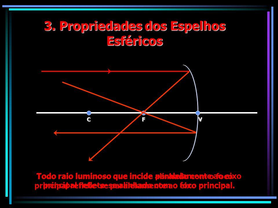 F = P.P P + P 6. Função dos pontos conjugados (Equação de Gauss) 7.