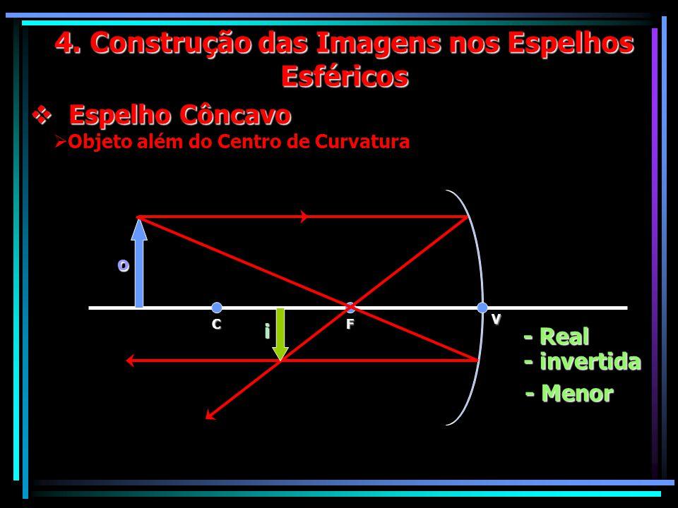 4. Construção das Imagens nos Espelhos Esféricos V FC Objeto além do Centro de Curvatura Espelho Côncavo Espelho Côncavo o i - Real - invertida - Meno