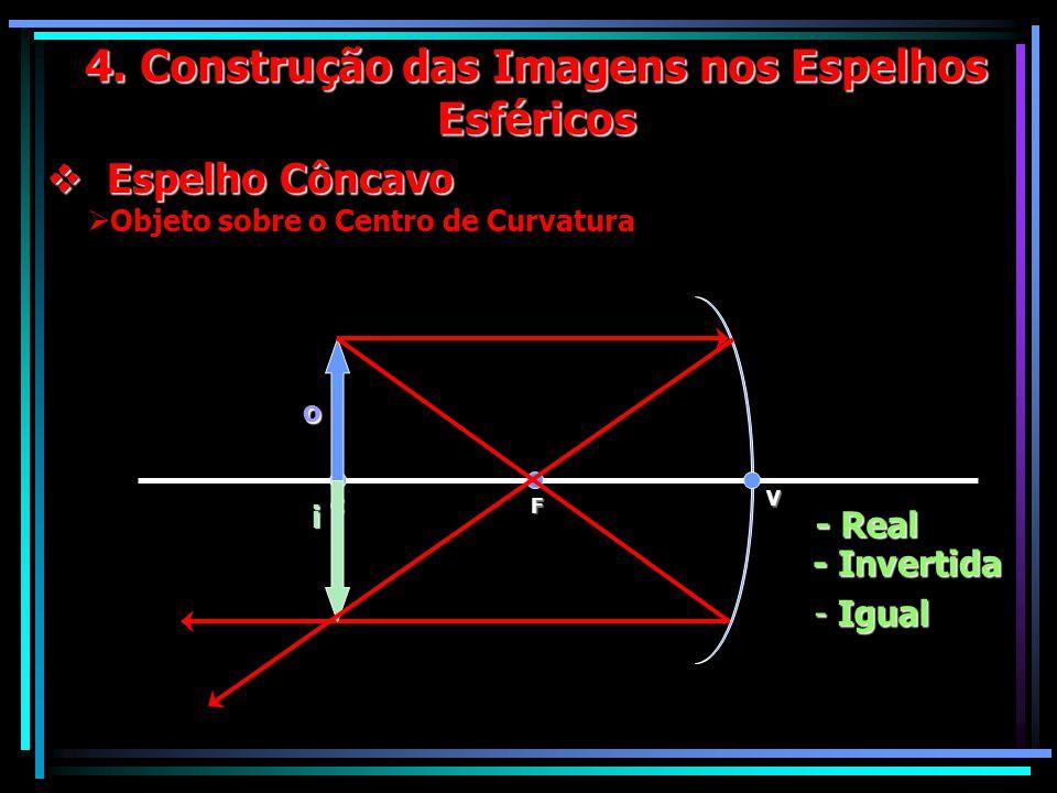 4. Construção das Imagens nos Espelhos Esféricos V FC Objeto sobre o Centro de Curvatura Espelho Côncavo Espelho Côncavo o i - Real - Invertida - Igua