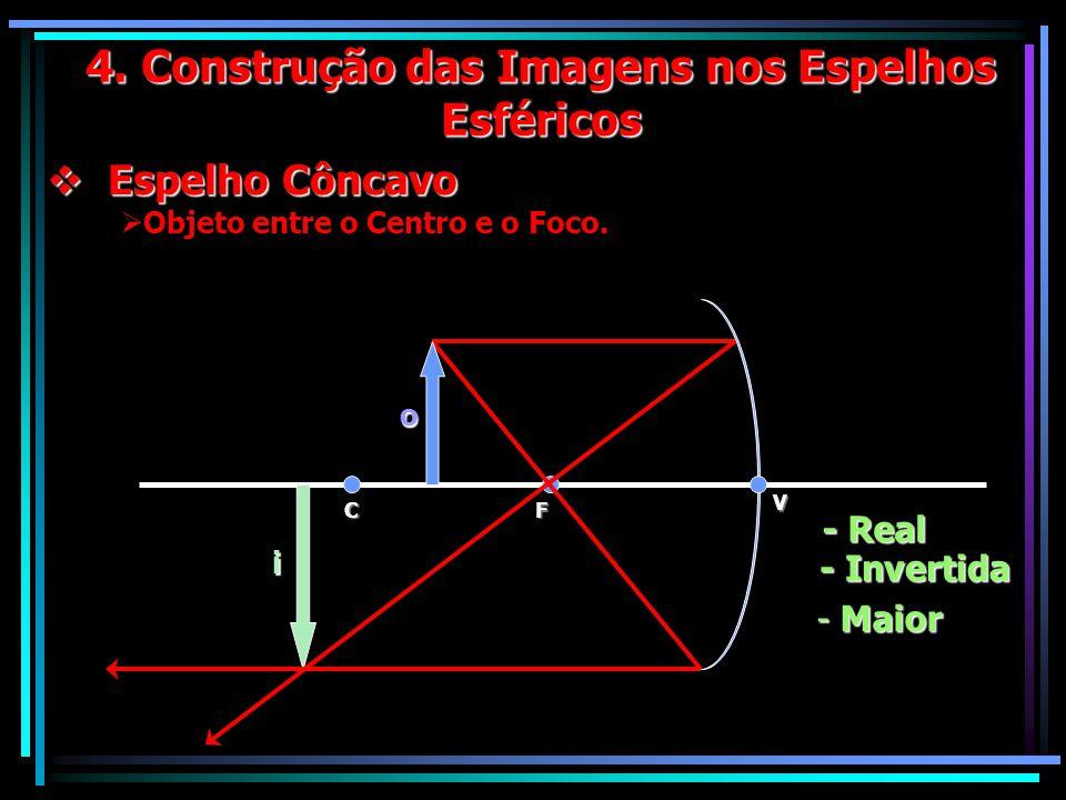 4. Construção das Imagens nos Espelhos Esféricos V FC Objeto entre o Centro e o Foco. Espelho Côncavo Espelho Côncavo o i - Real - Invertida - Maior