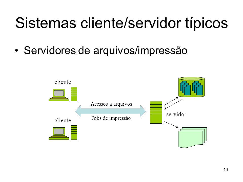 11 Sistemas cliente/servidor típicos Servidores de arquivos/impressão cliente Acessos a arquivos servidor Jobs de impressão
