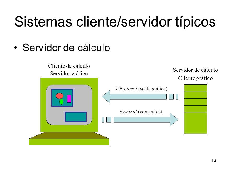 13 Sistemas cliente/servidor típicos Servidor de cálculo terminal (comandos) Servidor de cálculo Cliente gráfico Cliente de cálculo Servidor gráfico X