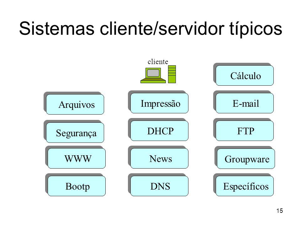 15 Sistemas cliente/servidor típicos cliente EspecíficosWWWDHCPDNSNewsE-mailArquivosImpressãoFTPSegurançaCálculoBootpGroupware