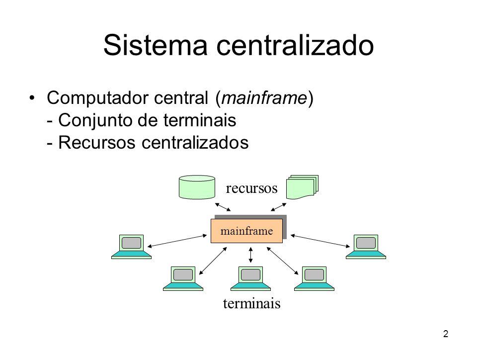 2 Sistema centralizado Computador central (mainframe) - Conjunto de terminais - Recursos centralizados mainframe recursos terminais