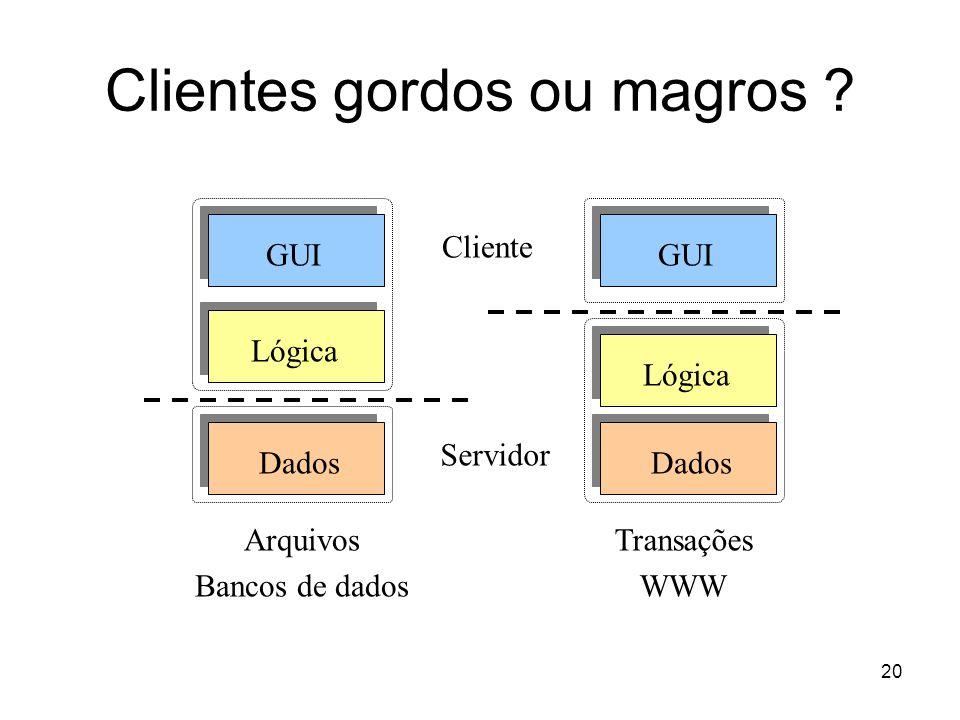 20 Clientes gordos ou magros ? Cliente Servidor GUI Lógica Dados GUILógicaDados Arquivos Bancos de dados Transações WWW