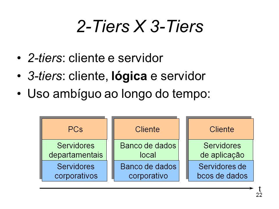 22 2-Tiers X 3-Tiers 2-tiers: cliente e servidor 3-tiers: cliente, lógica e servidor Uso ambíguo ao longo do tempo: Servidores corporativos Servidores